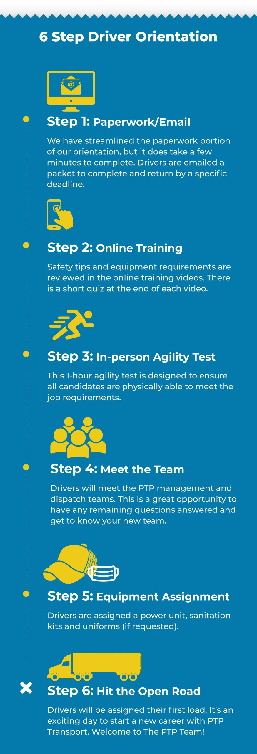 6 Step Driver Orientation Infographic